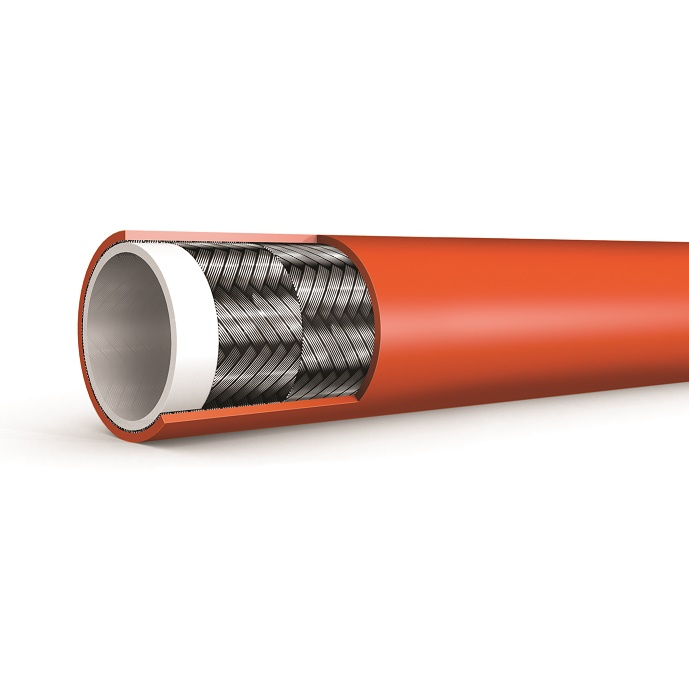 Hydraulic Hoses in industry